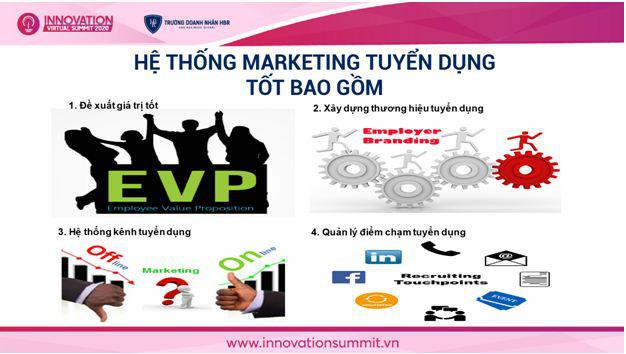Tony Dzung – Người đưa tri thức của bộ óc số 1 thế giới về nhân sự, GS Dave Ulrich tới Việt Nam - Ảnh 4.