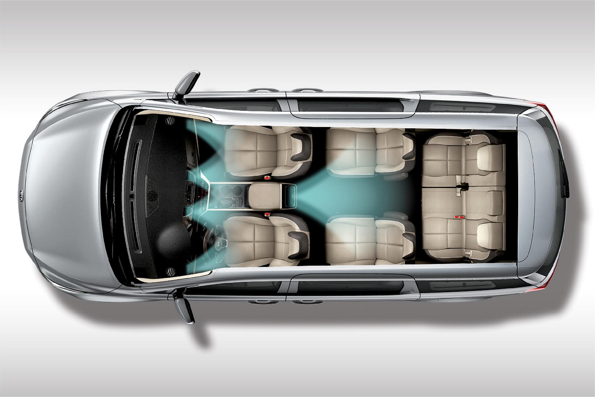 Kia Sedona: Xe gia đình 7 chỗ cao cấp với những giá trị vượt mong đợi   - Ảnh 4.