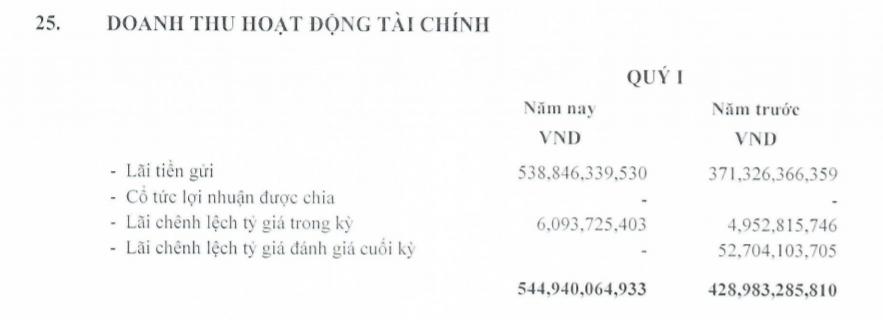 """""""Hụt thu"""" 9 tỷ mỗi ngày, ACV vẫn lãi """"khủng"""" nhờ tiền gửi ngân hàng - Ảnh 2."""