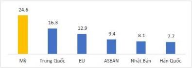 Điều gì chờ đón thị trường chứng khoán Việt trong tháng 6? - Ảnh 2.