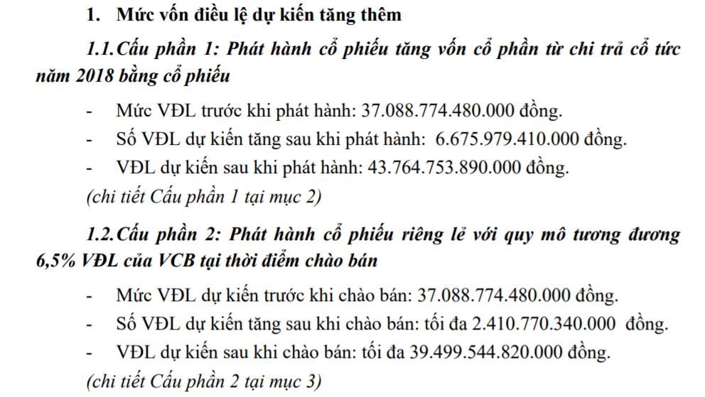 Lợi nhuận tối đa của Vietcombank lên tới 25.400 tỷ nếu tăng vốn thành công - Ảnh 2.