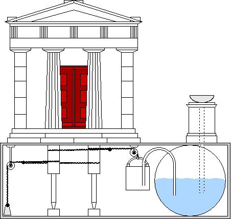 """Những phát minh """"độc"""" và đi trước thời đại của Hy Lạp cổ đại - Ảnh 10."""