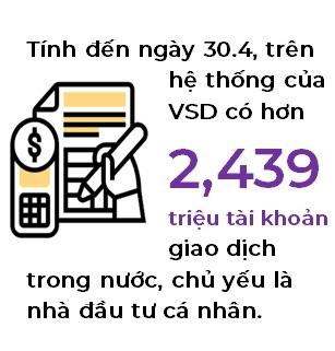 Bí quyết để đầu tư thành công trên thị trường chứng khoán Việt Nam - Ảnh 1.