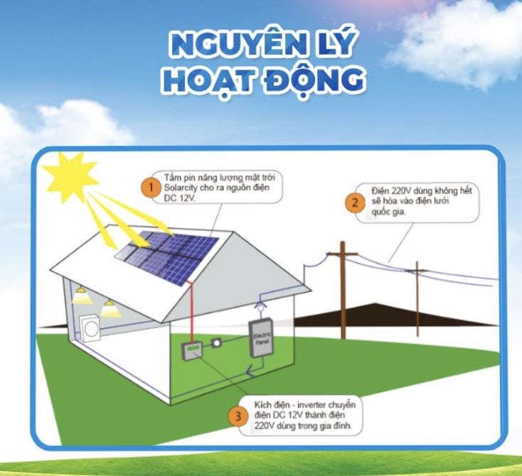 """Người dân có thể """"bán điện"""" lại cho """"Nhà đèn""""từ hệ thống điện mặt trời mái nhà - Ảnh 2."""
