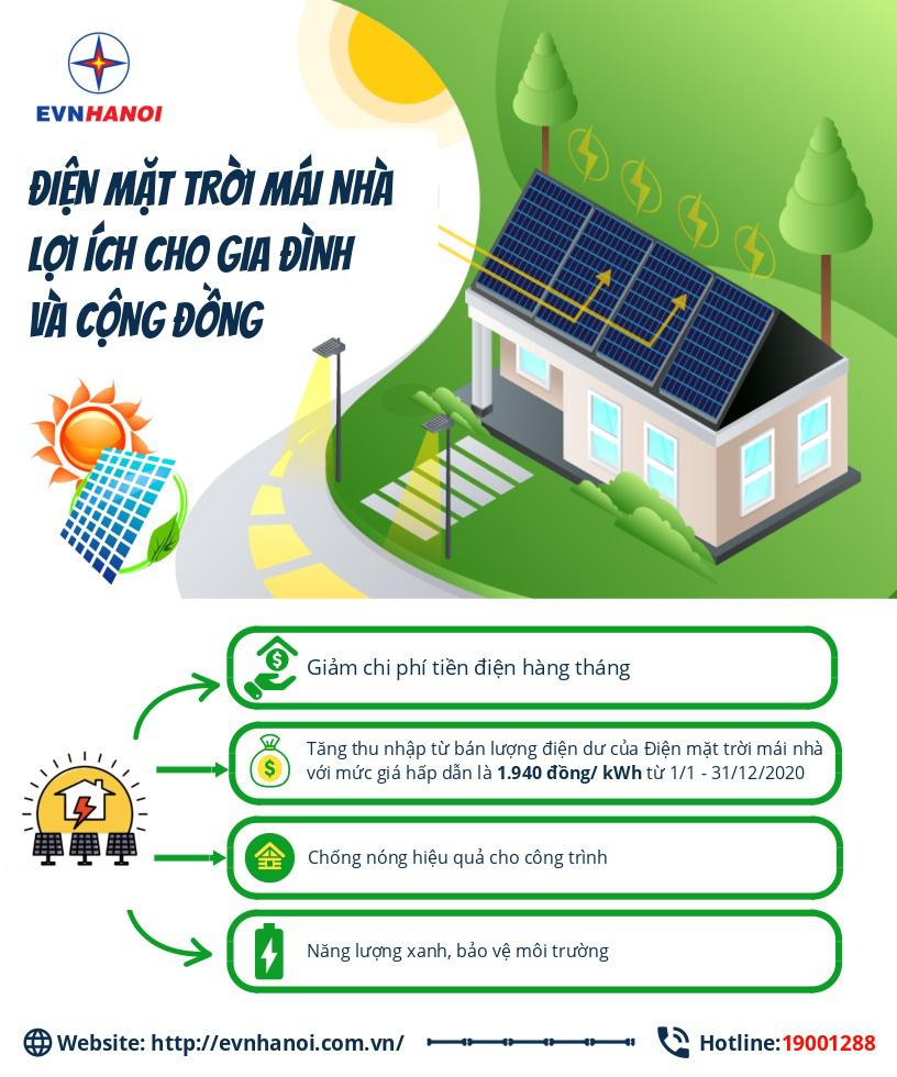"""Người dân có thể """"bán điện"""" lại cho """"Nhà đèn""""từ hệ thống điện mặt trời mái nhà - Ảnh 1."""