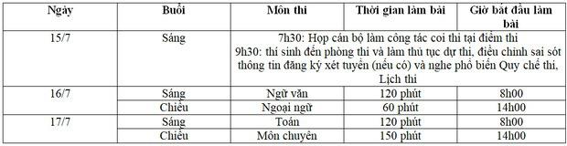 Sáng nay, gần 90.000 thí sinh thi vào lớp 10 tại Hà Nội làm thủ tục dự thi - Ảnh 3.