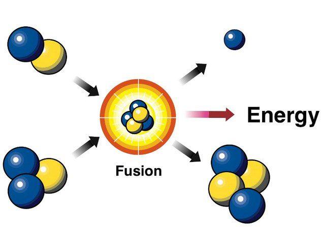 Chúng ta có năng lượng vô tận, nhưng vì sao vẫn chưa sử dụng? - Ảnh 2.