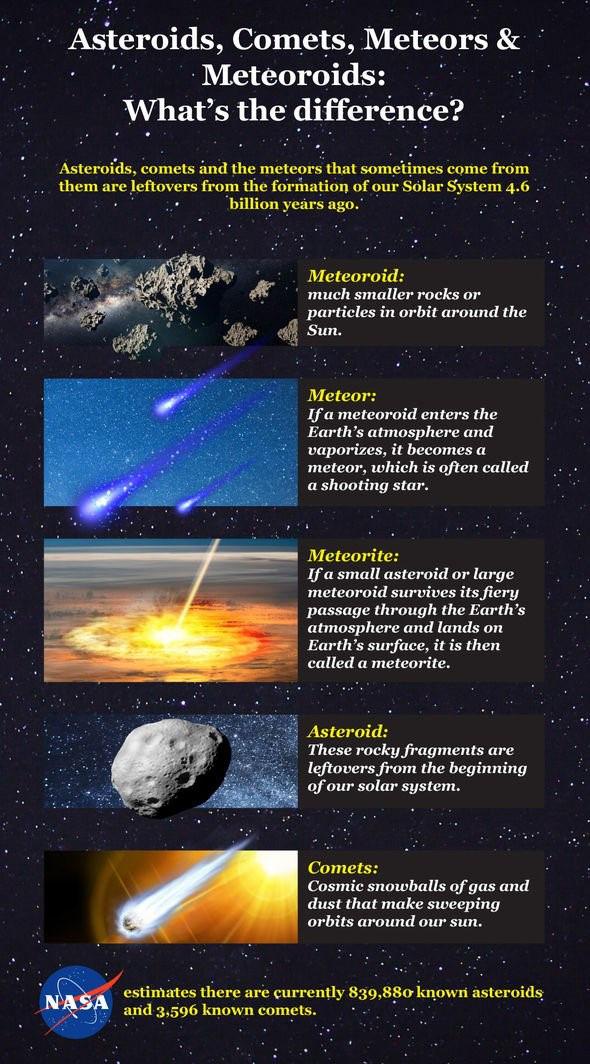 Nasa cảnh báo về một tiểu hành tinh sẽ bay ngang qua Trái Đất - Ảnh 2.