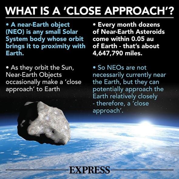 Nasa cảnh báo về một tiểu hành tinh sẽ bay ngang qua Trái Đất - Ảnh 3.