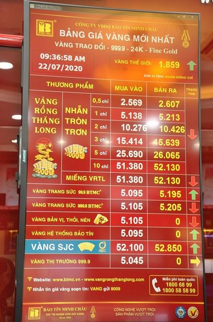 Giá vàng tăng sốc lên 53 triệu đồng/lượng: 10 người giao dịch thì 9 người bán vàng - Ảnh 3.