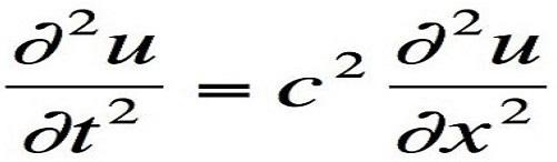 7 phương trình làm thay đổi thế giới - Ảnh 4.