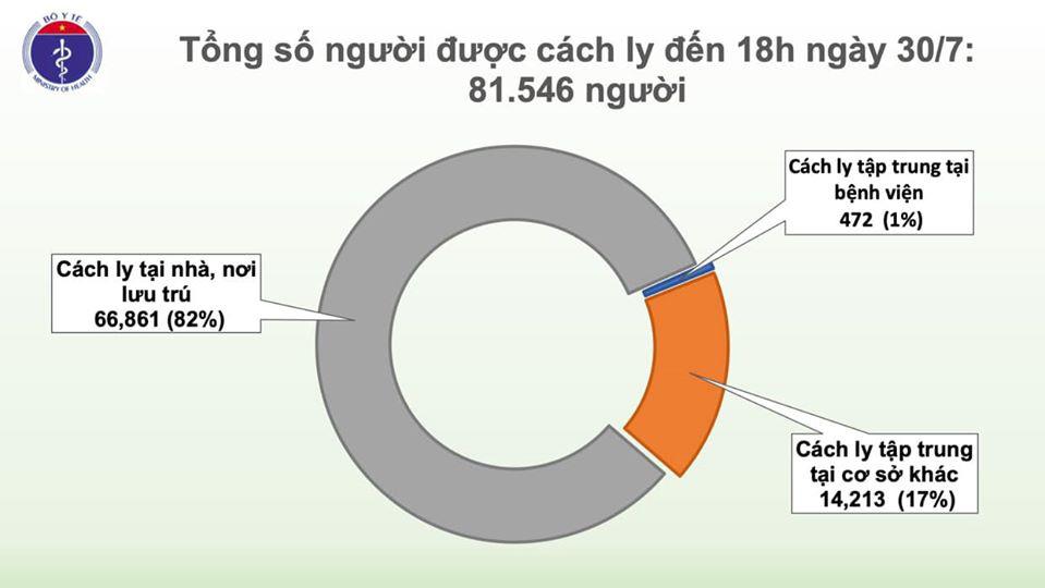 Quảng Nam có thêm 5 ca Covid-19, đều là người nhà bệnh nhân tại BV Đà Nẵng - Ảnh 1.