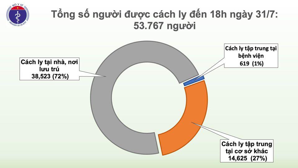 Công bố 37 ca Covid-19 mới, 26 ca nhập cảnh, 3 ca ở TP.HCM, 8 ca ở Quảng Nam  - Ảnh 3.