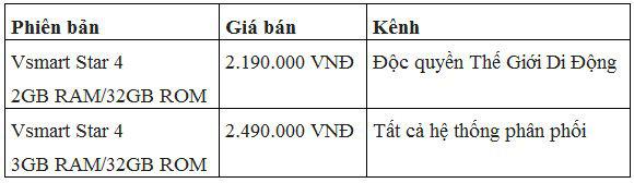 VinSmart ra mắt Vsmart Star 4 - phân khúc 2 triệu đồng - Ảnh 3.