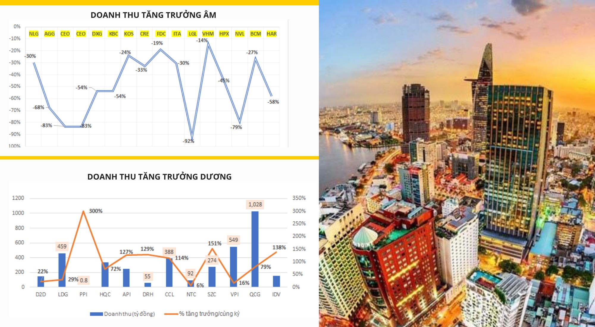 """""""Số đo"""" của thị trường bất động sản thời Covid-19 nửa đầu năm 2020 - Ảnh 3."""