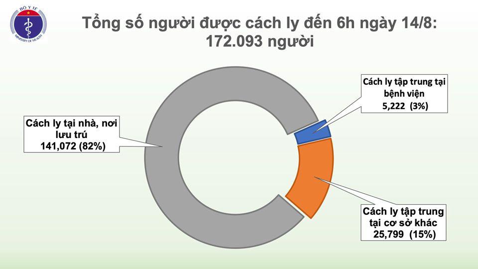 6 ca Covid-19 mới ghi nhận ở Hải Dương, Quảng Nam - Ảnh 3.