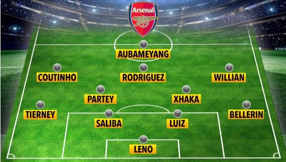 """Tiết lộ đội hình """"trong mơ"""" của Arsenal mùa 2020/21 - Ảnh 1."""