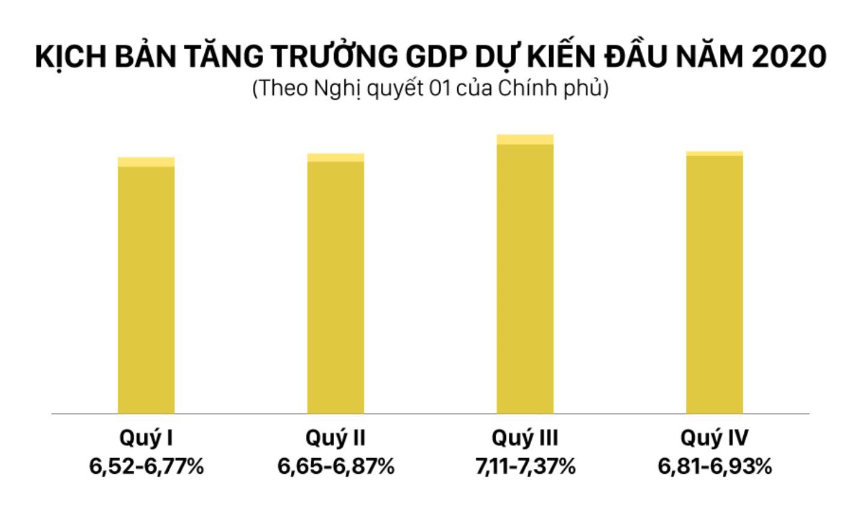'Biến số' Covid trong bài toán phát triển của Việt Nam - Ảnh 3.