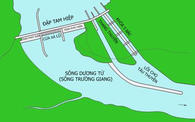 """Đập Tam Hiệp khổng lồ của Trung Quốc và những """"bí mật"""" ít người biết - Ảnh 4."""