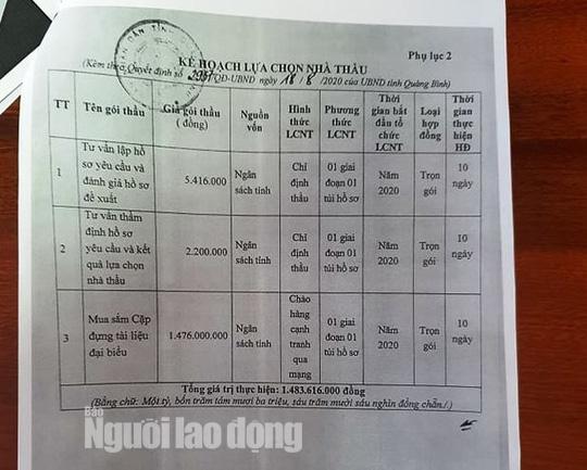 Quảng Bình hủy việc chi hơn 2,2 tỉ đồng mua cặp đựng tài liệu cho đại biểu và khách mời - Ảnh 3.