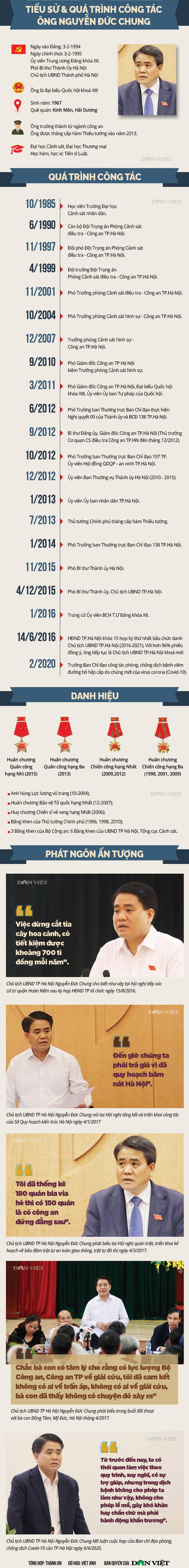 Chủ tịch Hà Nội Nguyễn Đức Chung - Ảnh 3.
