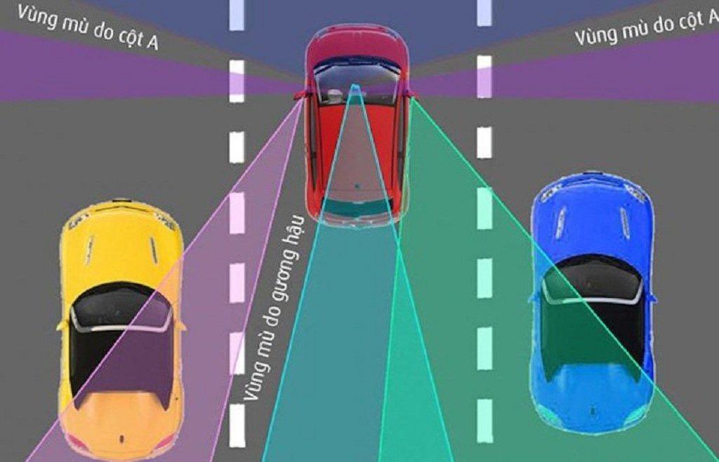 Điểm mù trên ô tô: Tài xế cần chú ý để an toàn cho bản thân - Ảnh 1.