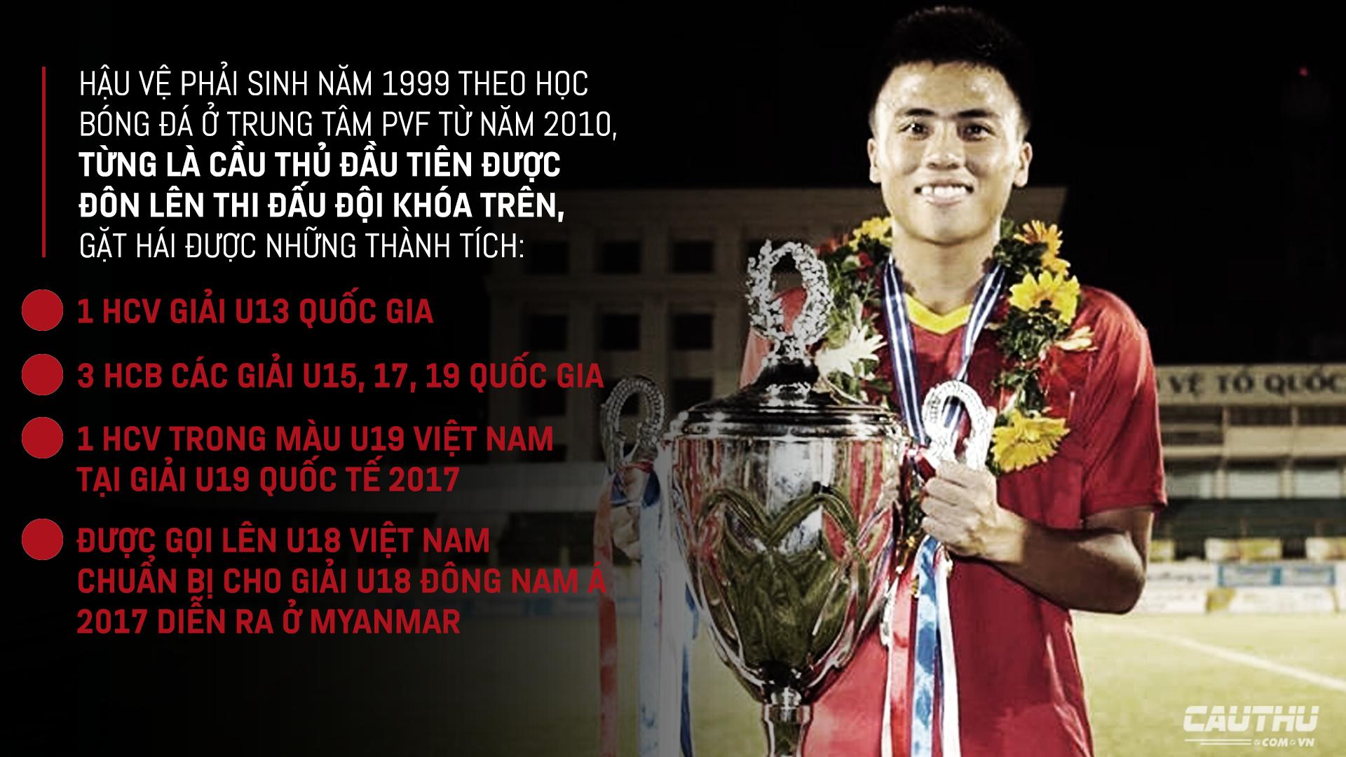 """Tuyển thủ U18 Việt Nam Phan Bá Hoàng: Mẹ, bóng đá & nước mắt của Hoàng """"shipper"""" - Ảnh 8."""