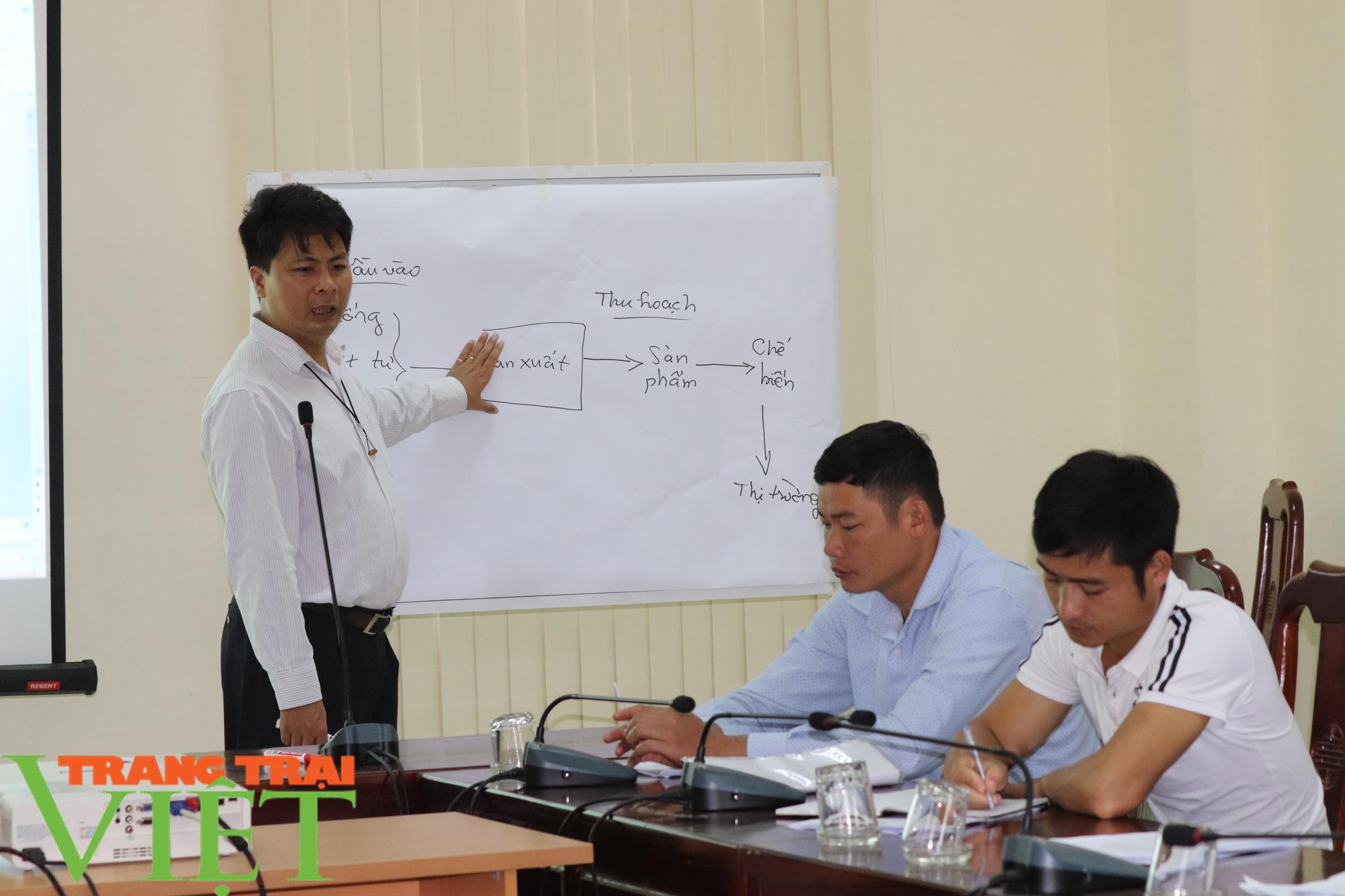 Hội Nông dân tỉnh Sơn La tập huấn kỹ năng viết đề xuất và quản lý vốn tài trợ nhỏ - Ảnh 4.