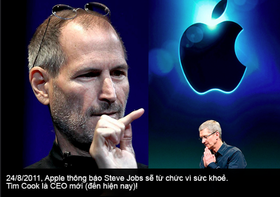 iPhone và Apple thay đổi cả thế giới: Điều tốt đẹp nhất vẫn chưa đến! - Ảnh 4.