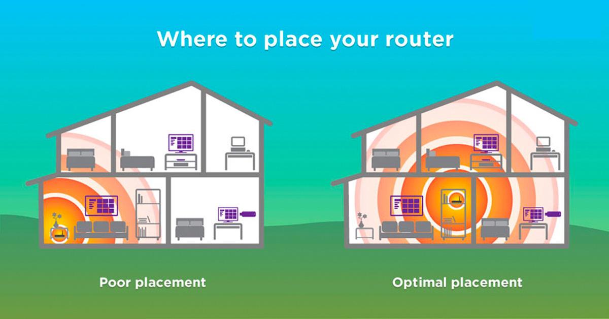 Hướng dẫn cải thiện tốc độ Wifi trong gia đình - Ảnh 4.