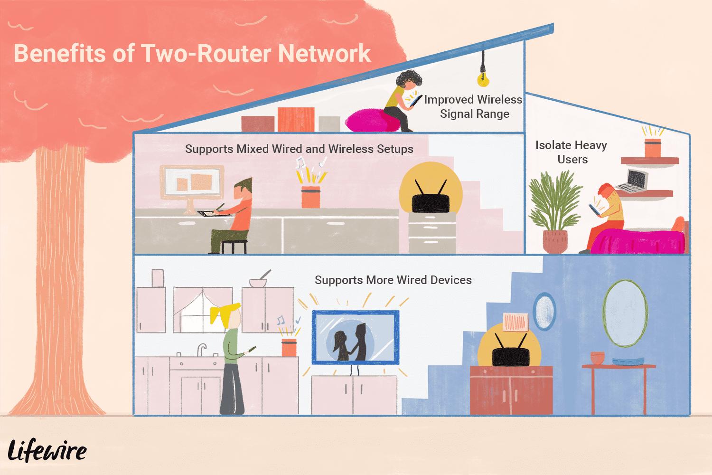 Hướng dẫn cải thiện tốc độ Wifi trong gia đình - Ảnh 5.