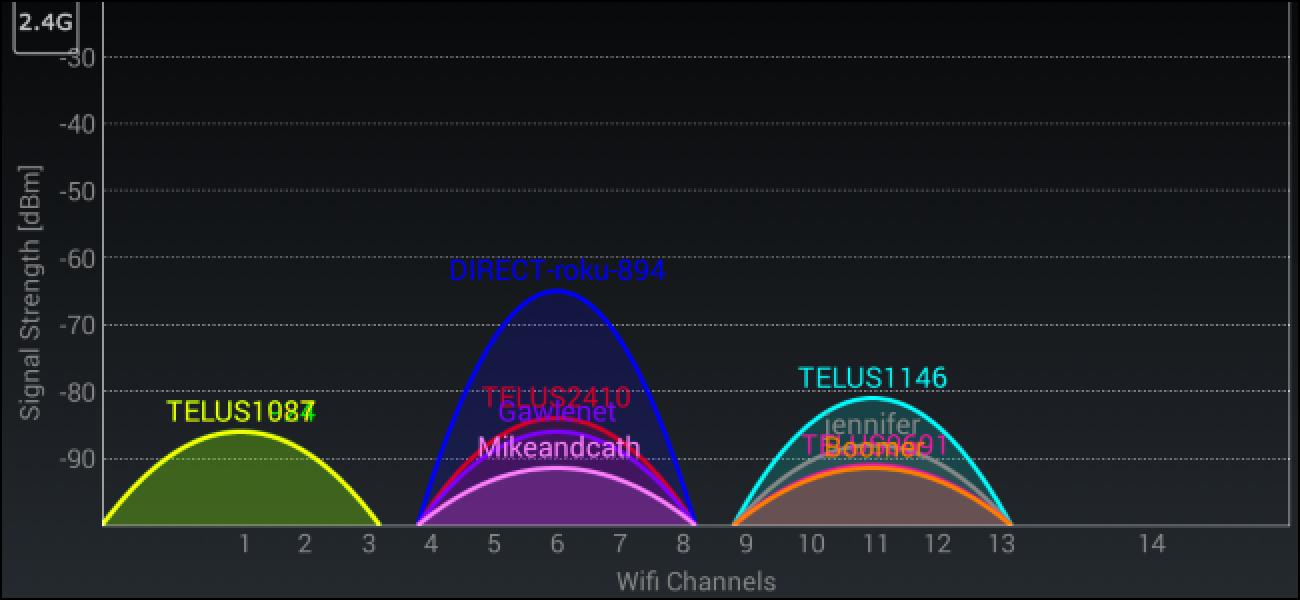 Hướng dẫn cải thiện tốc độ Wifi trong gia đình - Ảnh 6.