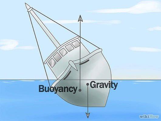 Bí kíp thoát thân khi tàu thuyền bị chìm giữa biển - Ảnh 2.