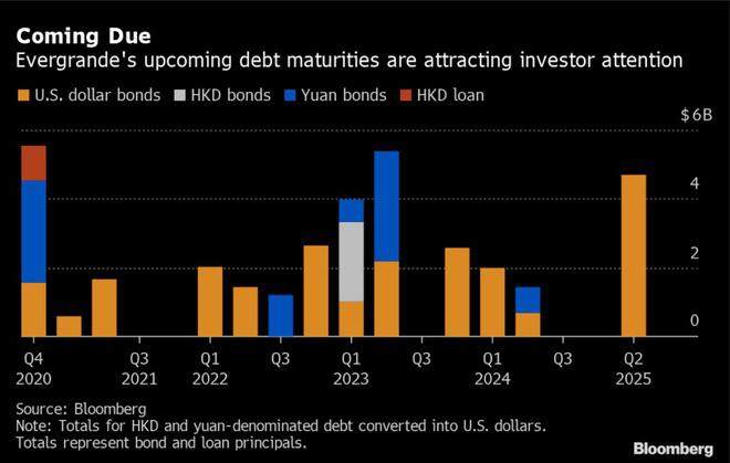 Đại gia nhà đất Trung Quốc gặp khó vì gánh nặng nợ - Ảnh 2.