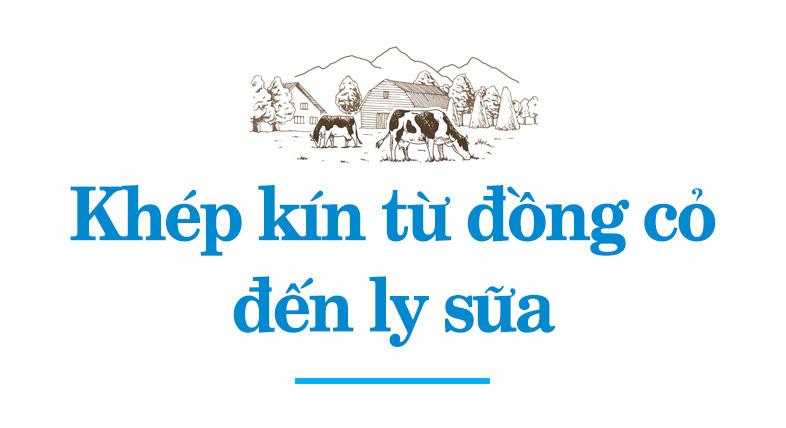 """Chủ tịch Hội Nông dân Việt Nam: Tập đoàn TH như """"chim đại bàng"""" đang vươn cánh ra thế giới - Ảnh 1."""