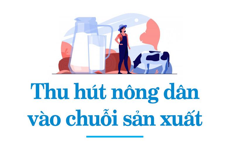 """Chủ tịch Hội Nông dân Việt Nam: Tập đoàn TH như """"chim đại bàng"""" đang vươn cánh ra thế giới - Ảnh 16."""