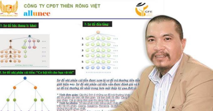 Bộ Công an đề nghị truy tố Chủ tịch Công ty Thiên Rồng Việt Nguyễn Hữu Tiến - Ảnh 1.