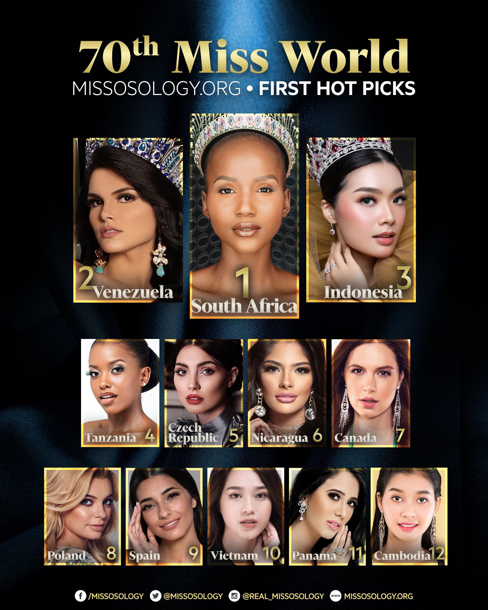 Đỗ Thị Hà bất ngờ được dự đoán lọt Top 10 Miss World 2021 - Ảnh 1.
