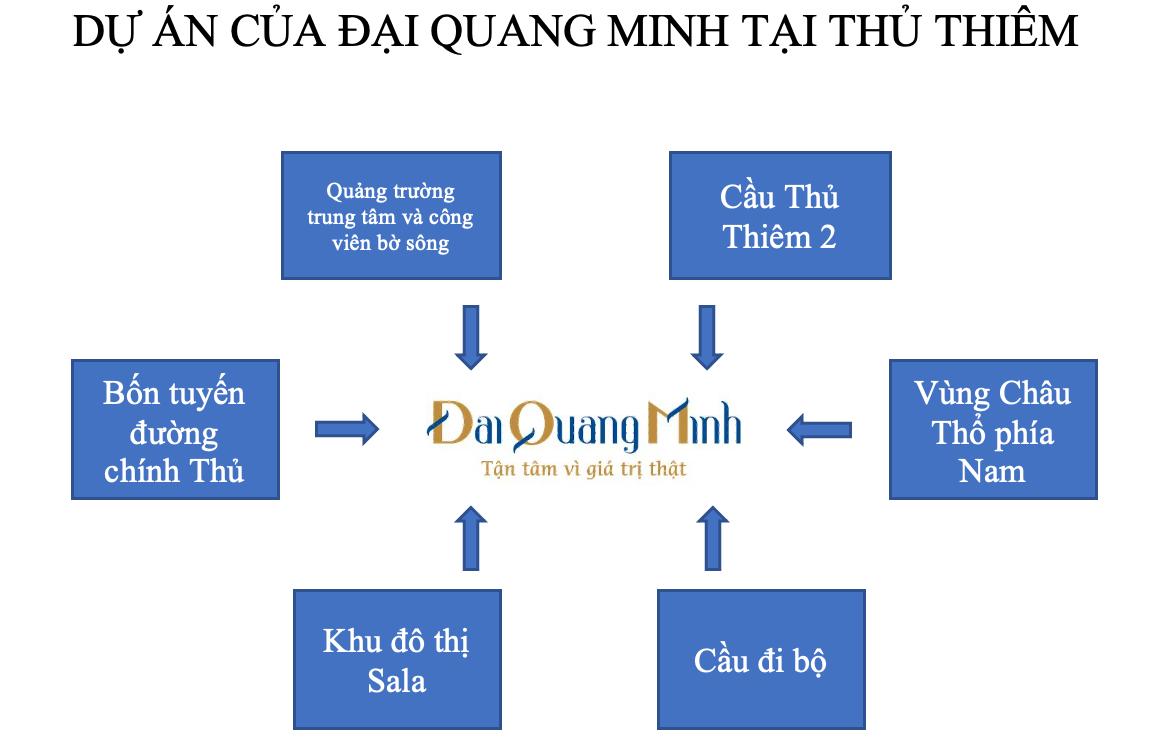 Thế chân kiềng của tỷ phú Trần Bá Dương - Ảnh 3.