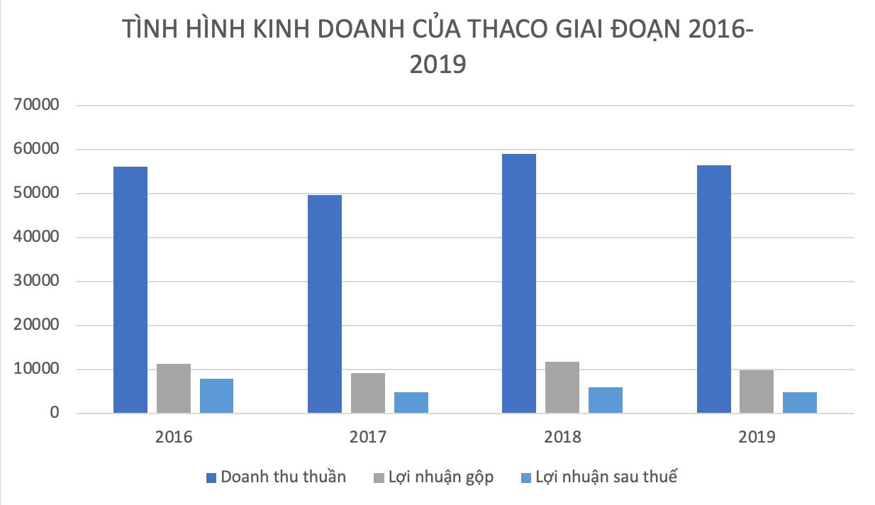 Thế chân kiềng của tỷ phú Trần Bá Dương - Ảnh 2.