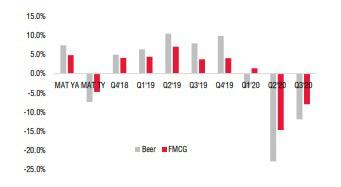 Người Việt giảm ăn nhậu, ngành bia bốc hơi nghìn tỷ - Ảnh 4.