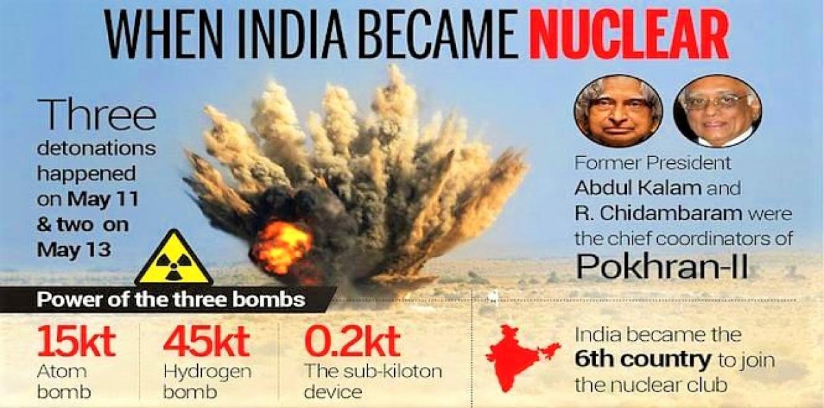"""Ấn Độ đã """"qua mặt"""" CIA trong phát triển vũ khí hạt nhân như thế nào - Ảnh 3."""
