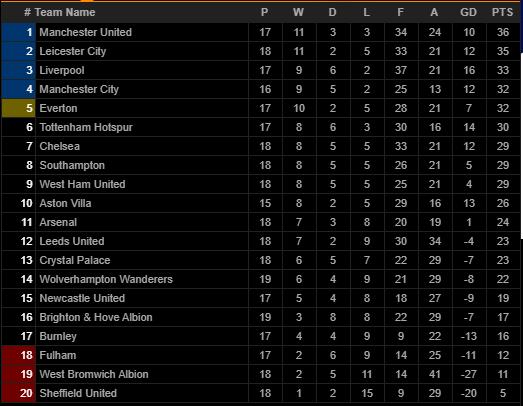 """Chelsea thắng nhọc Fulham, HLV Lampard lập tức dùng thuật """"đắc nhân tâm"""" - Ảnh 3."""