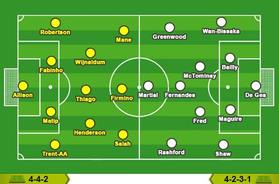 Link xem trực tiếp Liverpool vs M.U - Ảnh 2.