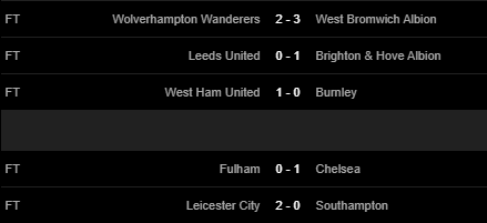 """Chelsea thắng nhọc Fulham, HLV Lampard lập tức dùng thuật """"đắc nhân tâm"""" - Ảnh 2."""