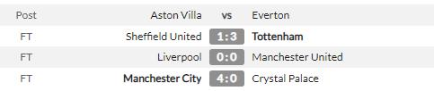 """Rời Anfield với 1 điểm, HLV Solskjaer cười như """"được mùa"""" - Ảnh 2."""