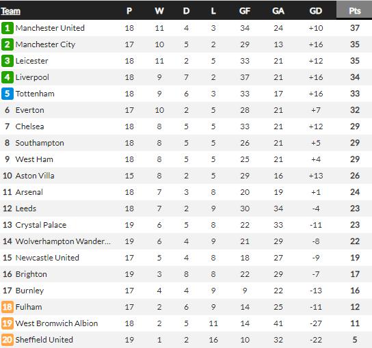 """Rời Anfield với 1 điểm, HLV Solskjaer cười như """"được mùa"""" - Ảnh 3."""