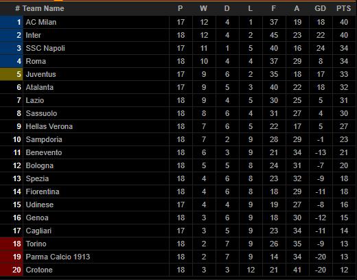 Juve thua Inter Milan, HLV Pirlo quy trách nhiệm cho ai? - Ảnh 4.