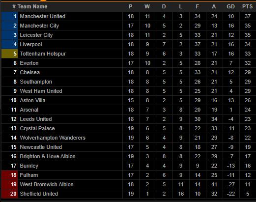 """Man City hạ Crystal Palace, HLV Guardiola lại nhắc tới """"mùa giải kỳ lạ"""" - Ảnh 3."""