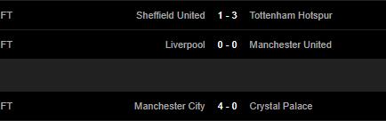 """Man City hạ Crystal Palace, HLV Guardiola lại nhắc tới """"mùa giải kỳ lạ"""" - Ảnh 2."""